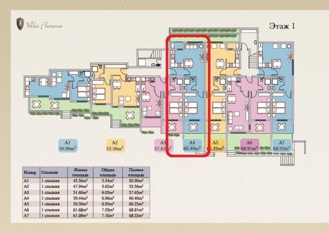 Двустайни апартаменти за продажба в м. Евксиноград - Варна